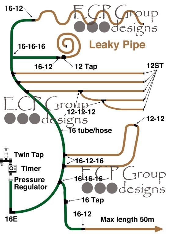 Leaky Pipe Drip Irrigation System