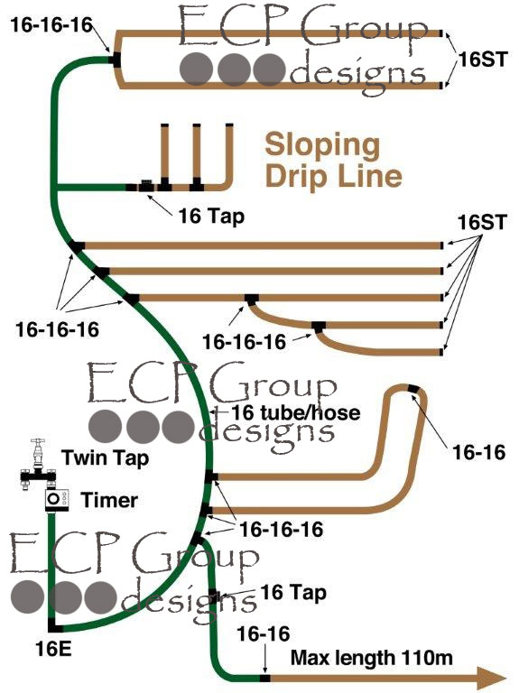 Slopping Drip Line System